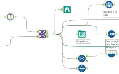 Why you should add Alteryx to your bag of tricks…